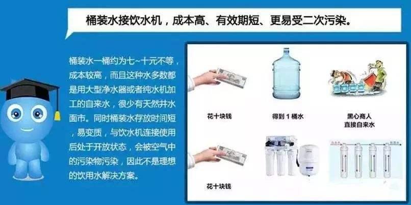 净水器与桶装水的区别